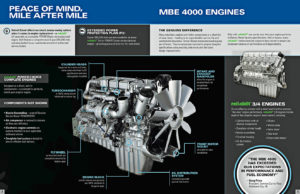 engine photography for automotive brochure marketing
